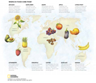 Crop Origins map
